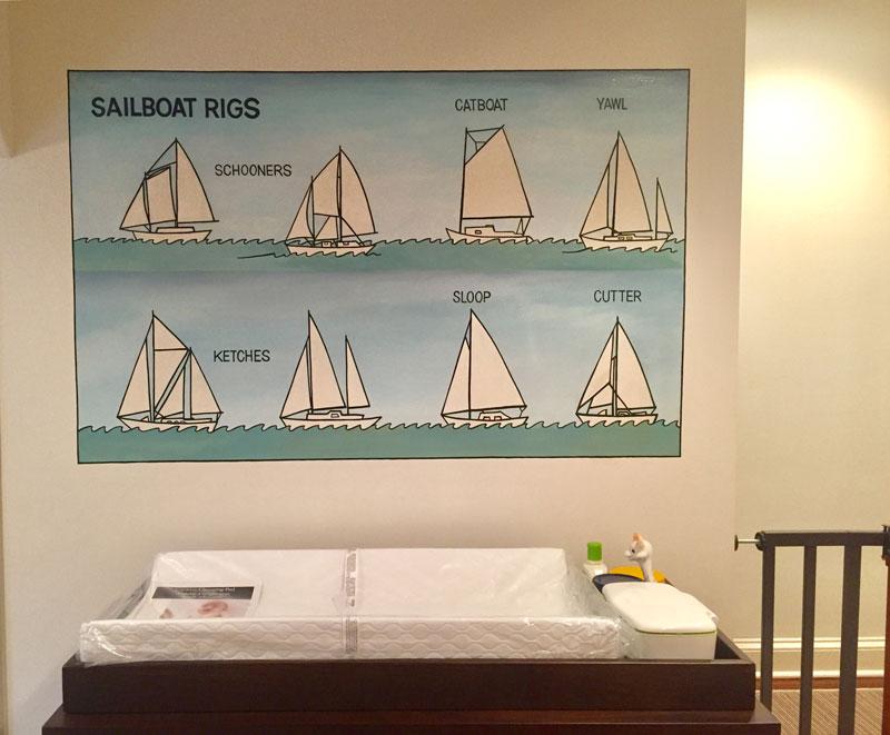 Sailing Rigs